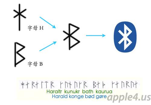 how-bluetooth-come.jpg