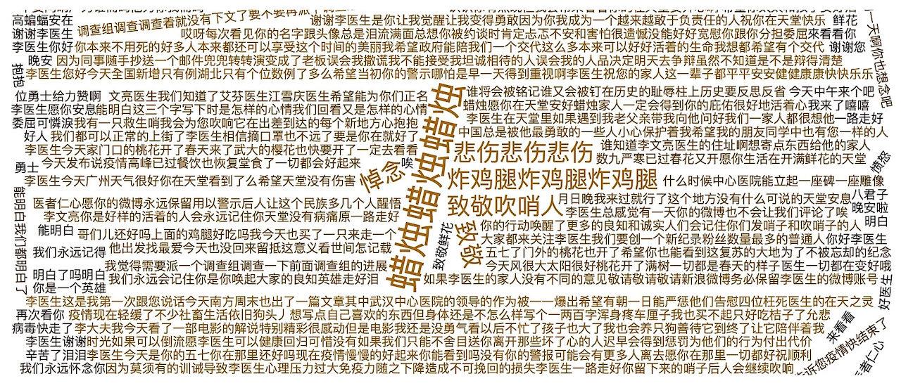 細看李文亮醫生微博下的留言